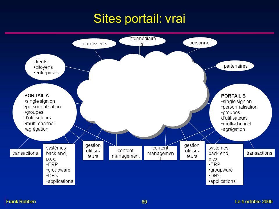 Sites portail: vrai intermédiaires fournisseurs personnel clients