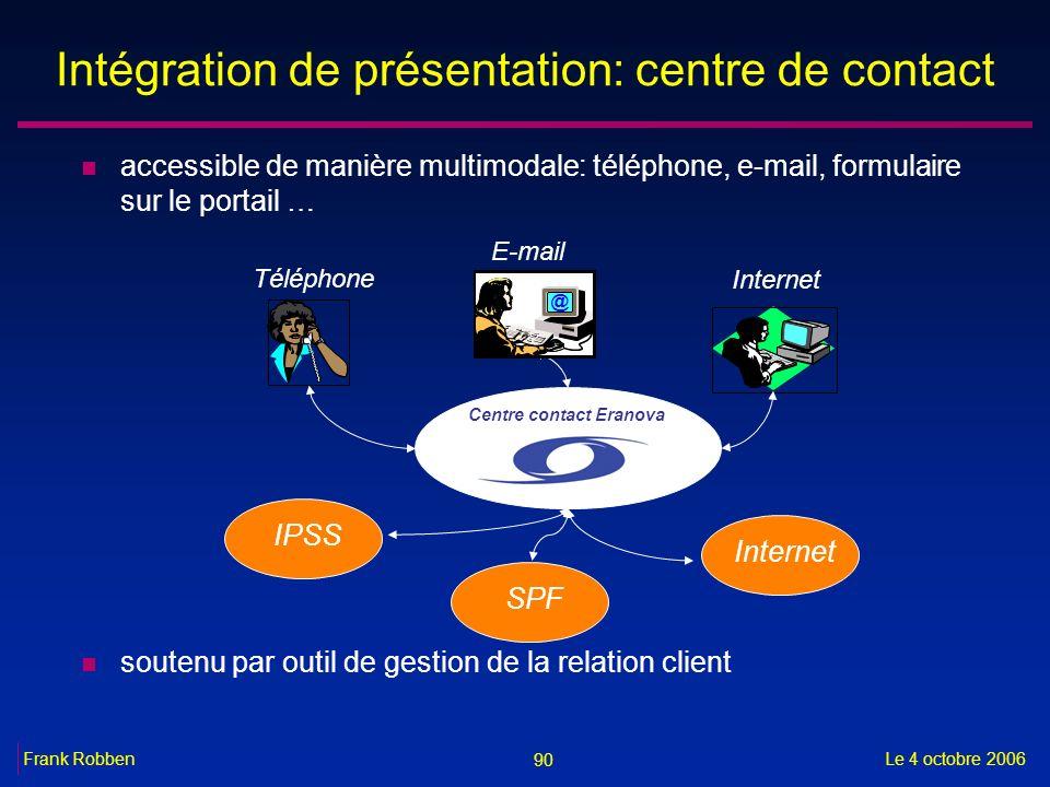 Intégration de présentation: centre de contact