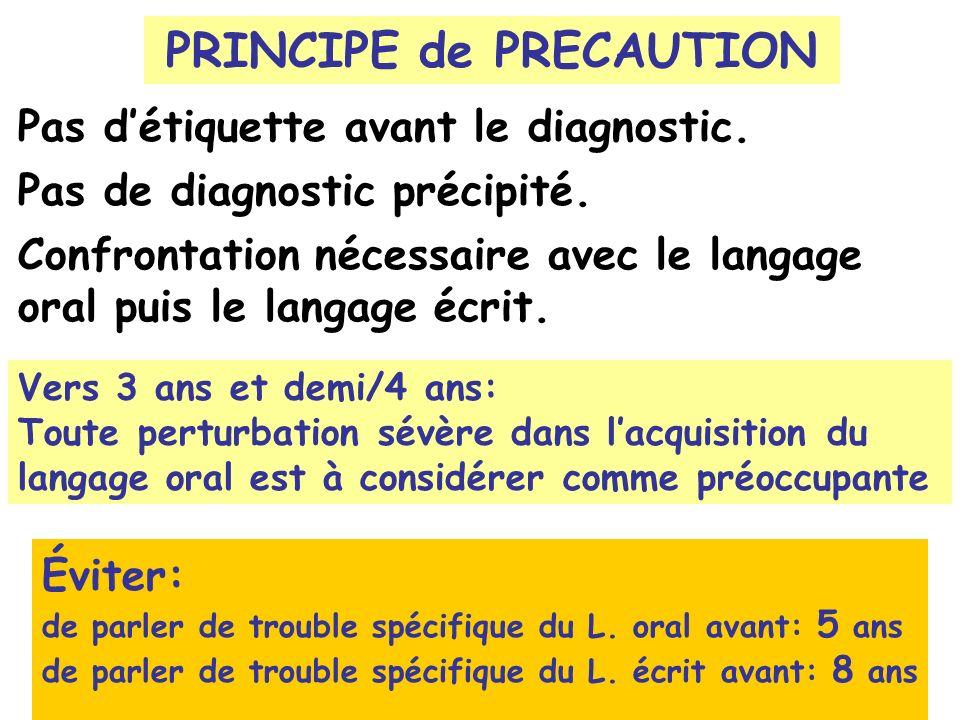 PRINCIPE de PRECAUTION