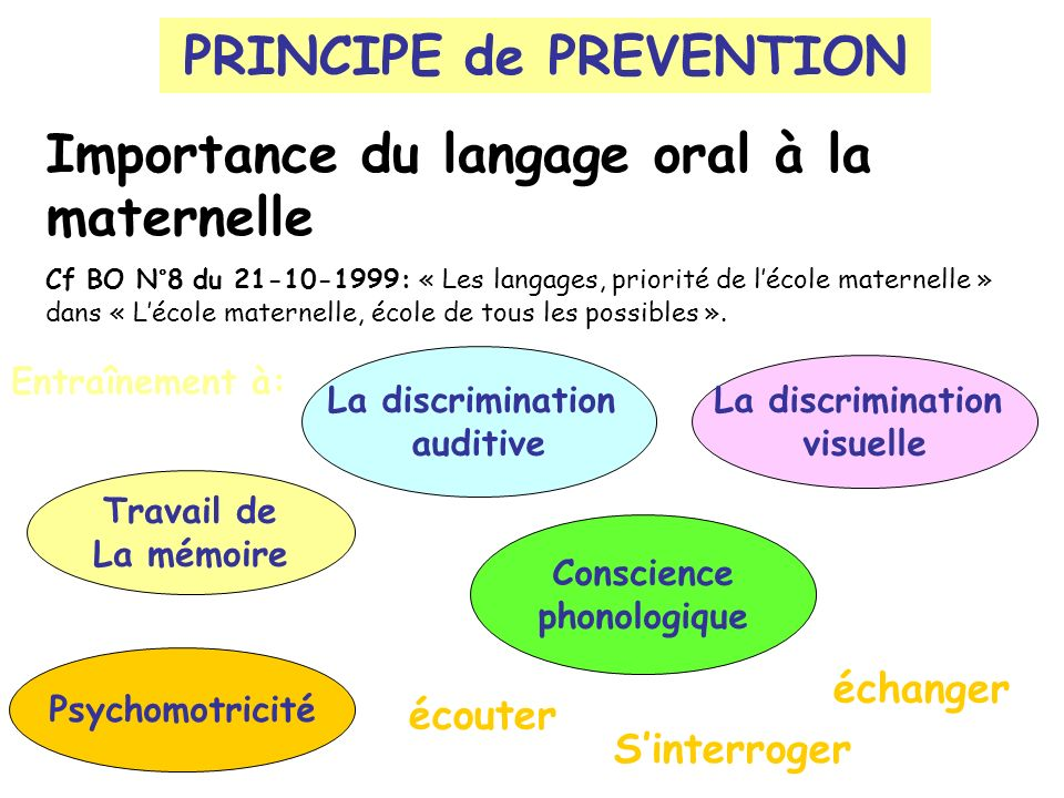 PRINCIPE de PREVENTION