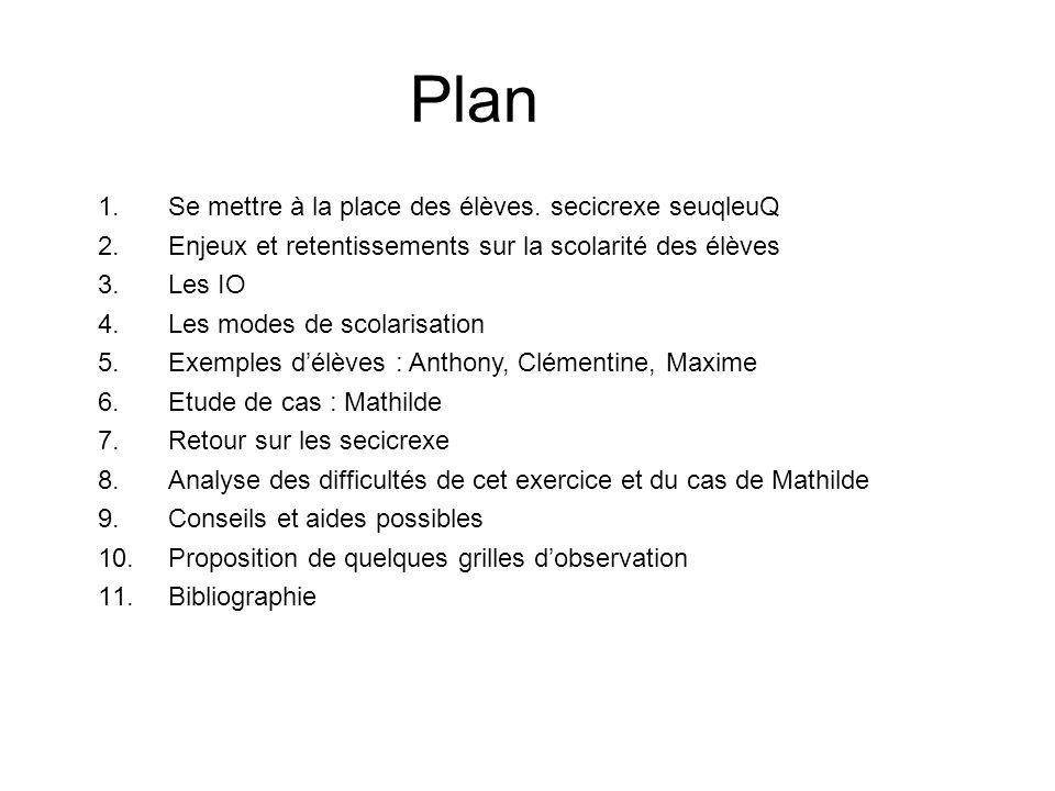 Plan Se mettre à la place des élèves. secicrexe seuqleuQ
