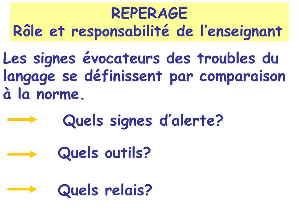 REPERAGE Rôle et responsabilité de l'enseignant. Les signes évocateurs des troubles du langage se définissent par comparaison à la norme.
