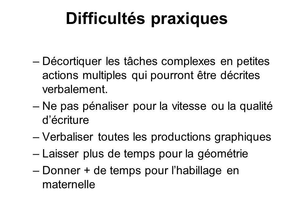 Difficultés praxiques