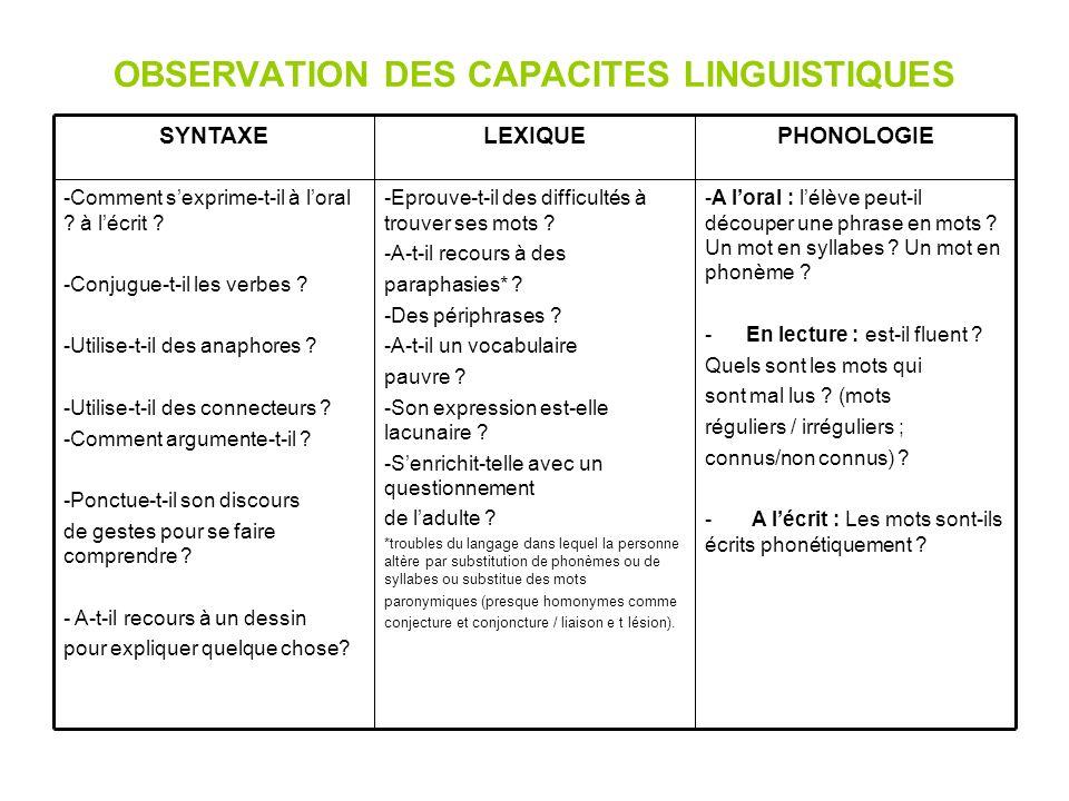 OBSERVATION DES CAPACITES LINGUISTIQUES