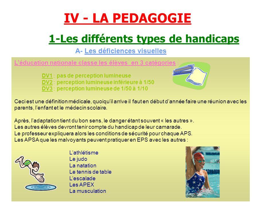 IV - LA PEDAGOGIE 1-Les différents types de handicaps