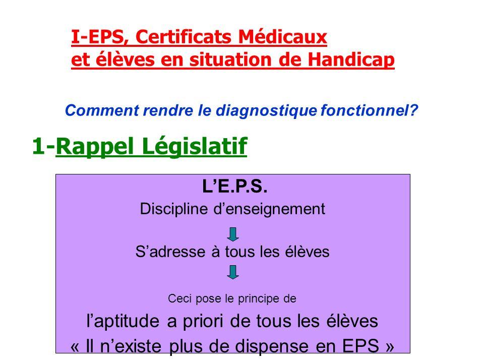 I-EPS, Certificats Médicaux et élèves en situation de Handicap