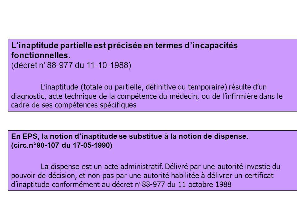 L'inaptitude partielle est précisée en termes d'incapacités fonctionnelles.