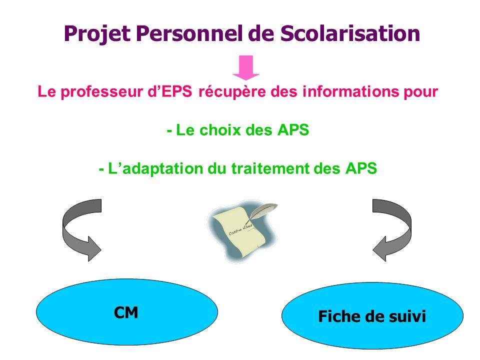 Projet Personnel de Scolarisation