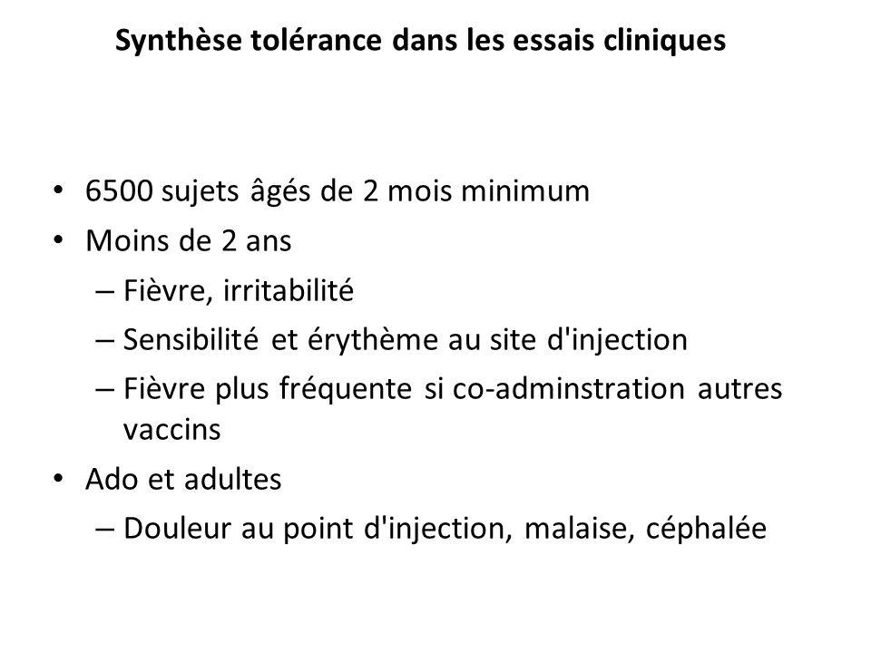 Synthèse tolérance dans les essais cliniques