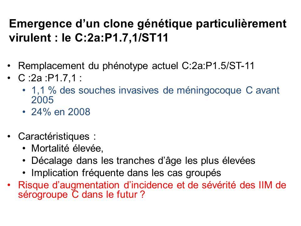 Emergence d'un clone génétique particulièrement virulent : le C:2a:P1