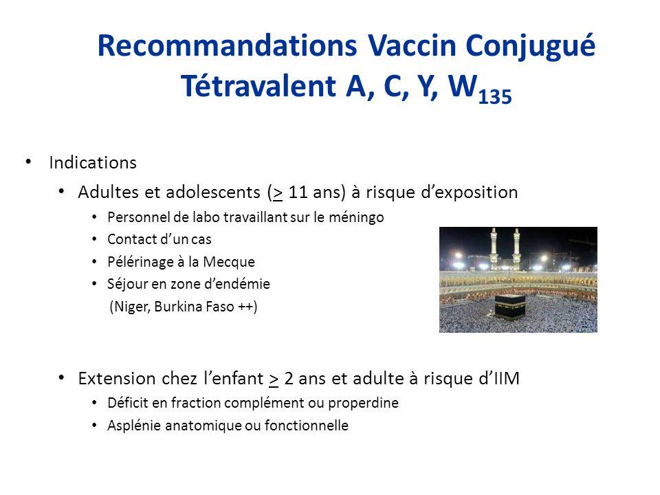 Recommandations Vaccin Conjugué Tétravalent A, C, Y, W135