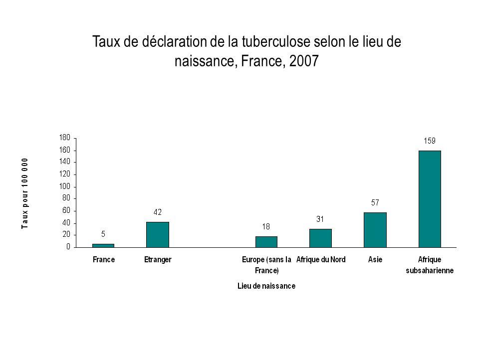 Taux de déclaration de la tuberculose selon le lieu de naissance, France, 2007