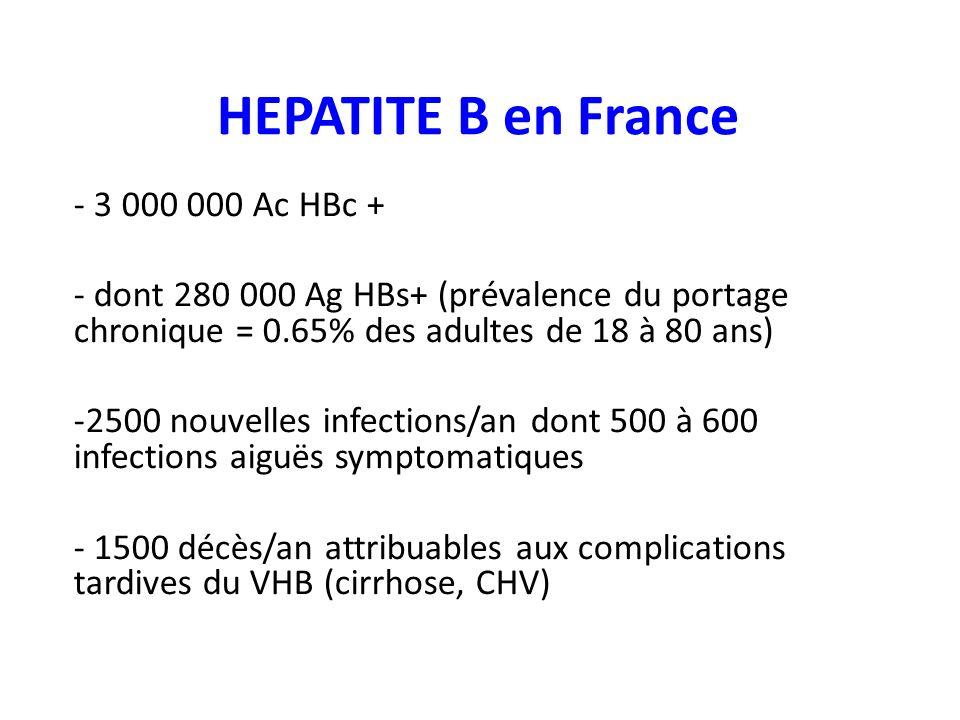 HEPATITE B en France 3 000 000 Ac HBc +