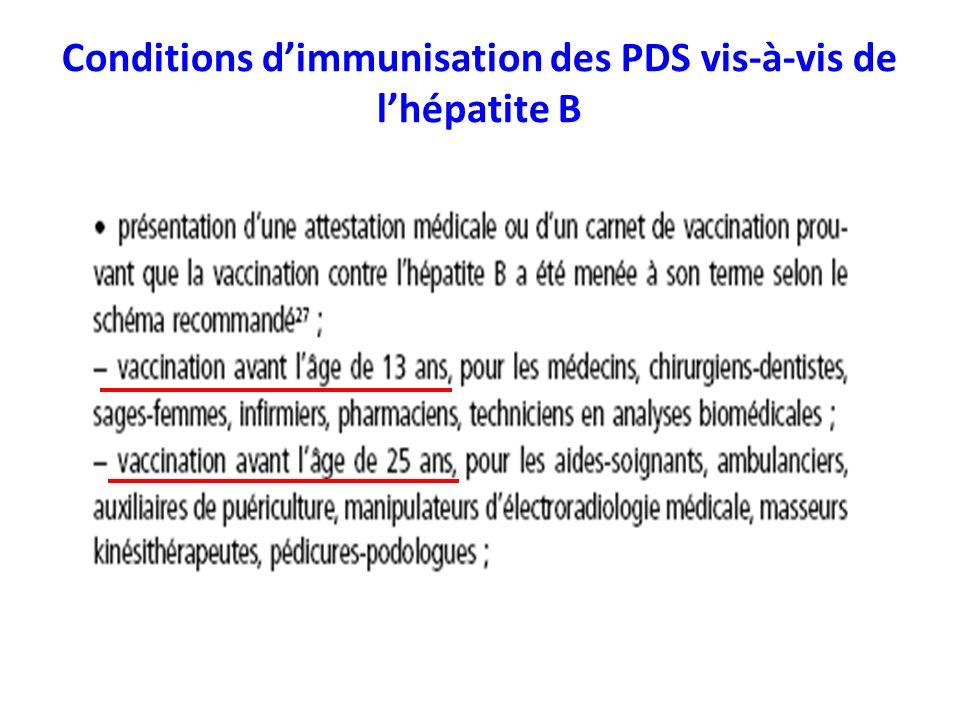 Conditions d'immunisation des PDS vis-à-vis de l'hépatite B