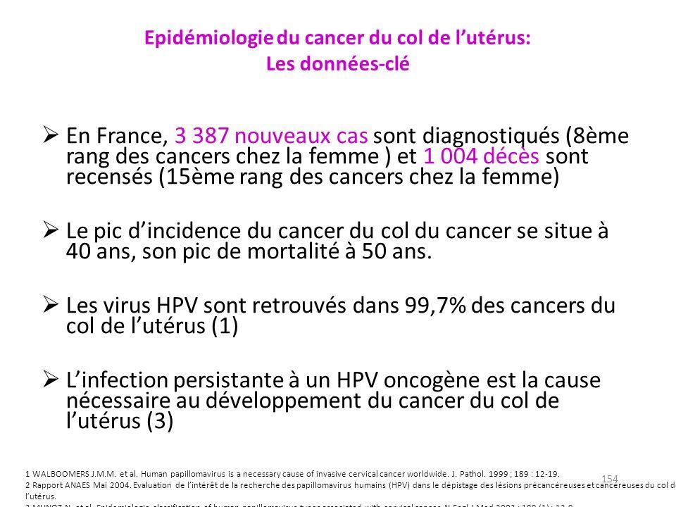 Epidémiologie du cancer du col de l'utérus: Les données-clé