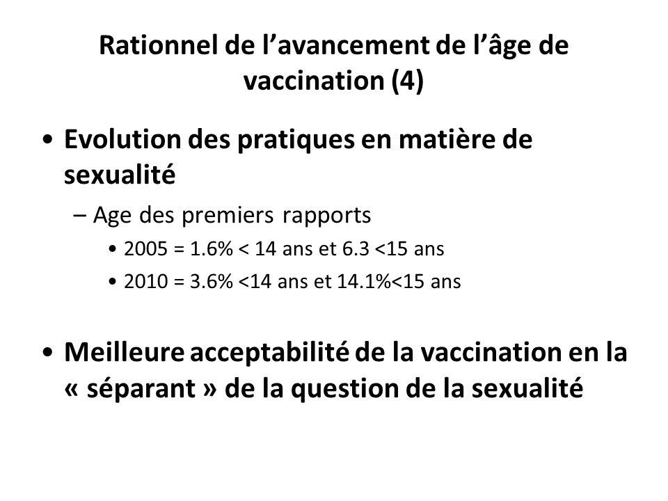 Rationnel de l'avancement de l'âge de vaccination (4)