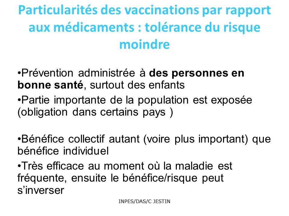 Particularités des vaccinations par rapport aux médicaments : tolérance du risque moindre