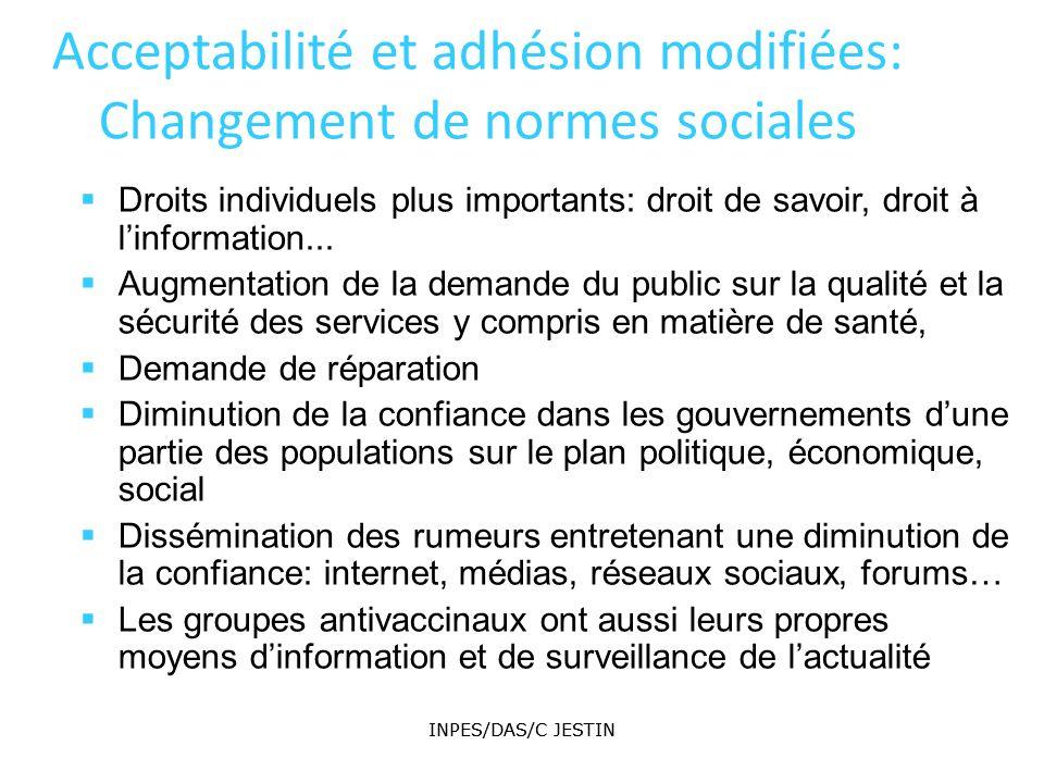 Acceptabilité et adhésion modifiées: Changement de normes sociales