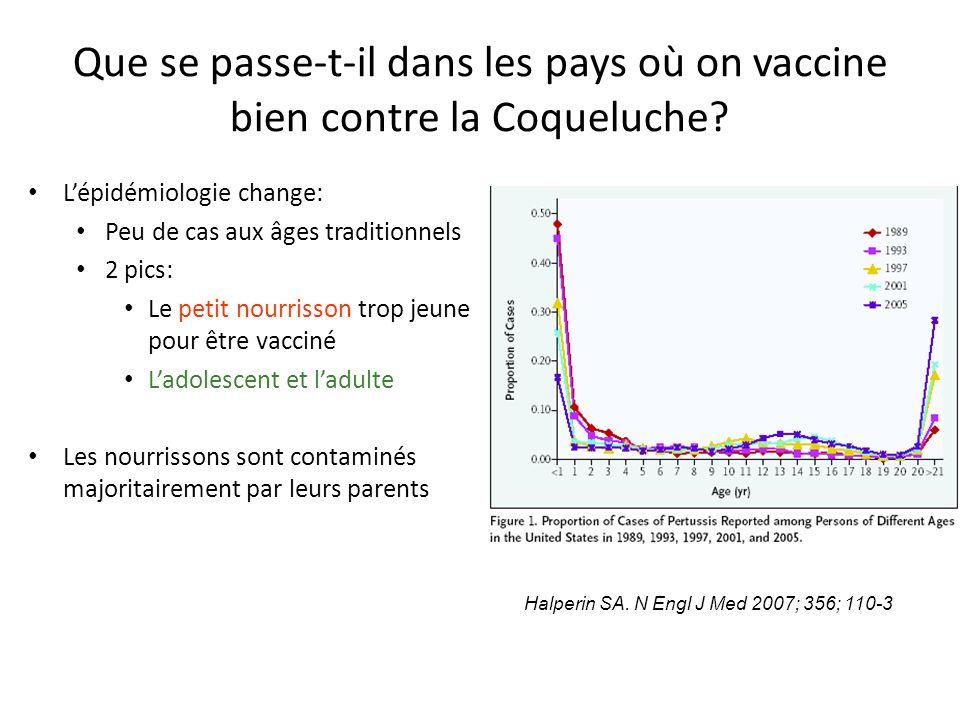 Que se passe-t-il dans les pays où on vaccine bien contre la Coqueluche