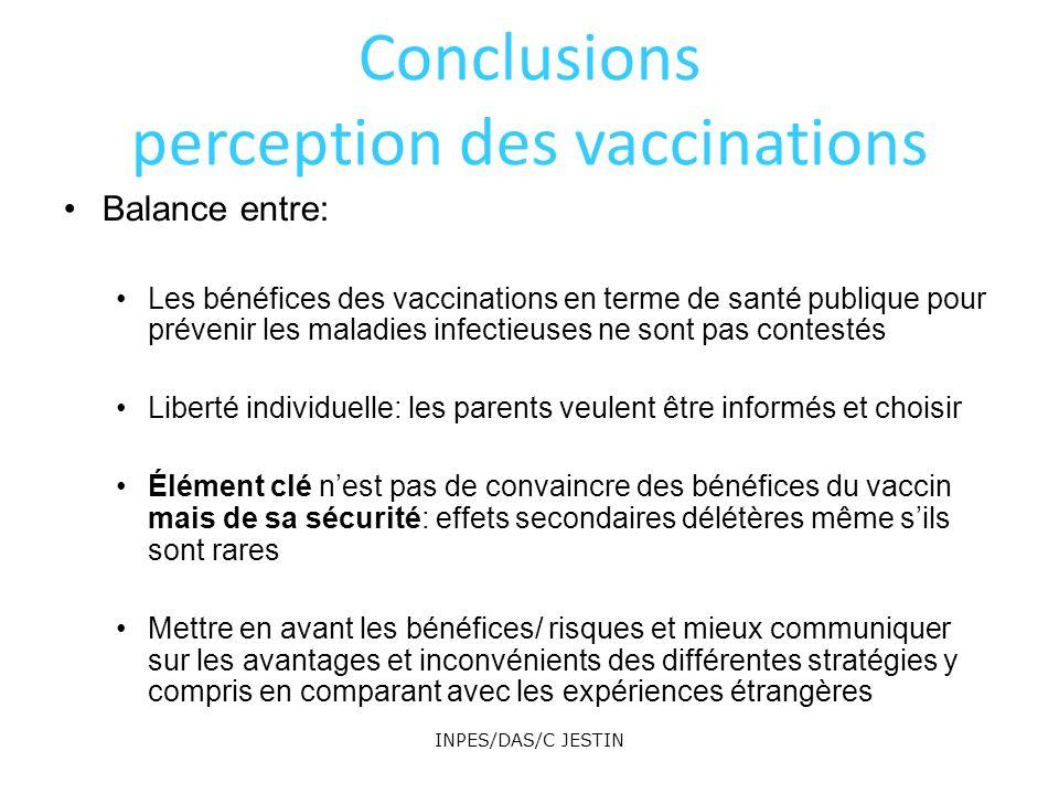 Conclusions perception des vaccinations