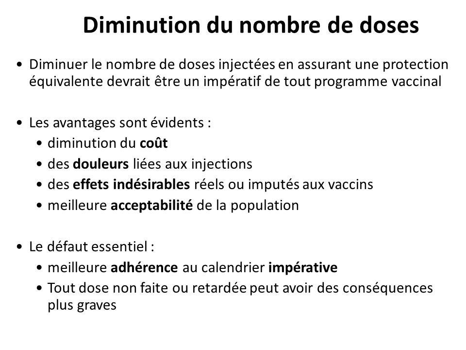 Diminution du nombre de doses