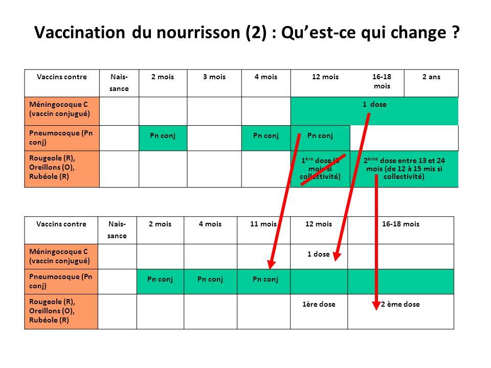 Vaccination du nourrisson (2) : Qu'est-ce qui change