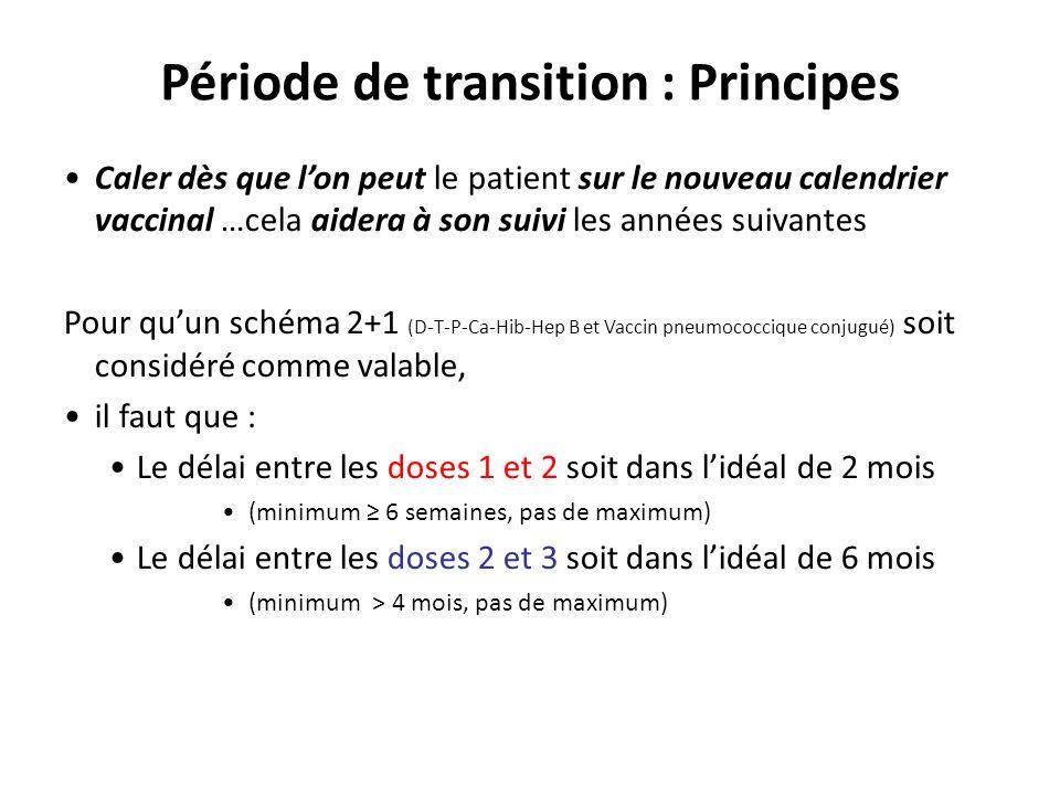 Période de transition : Principes