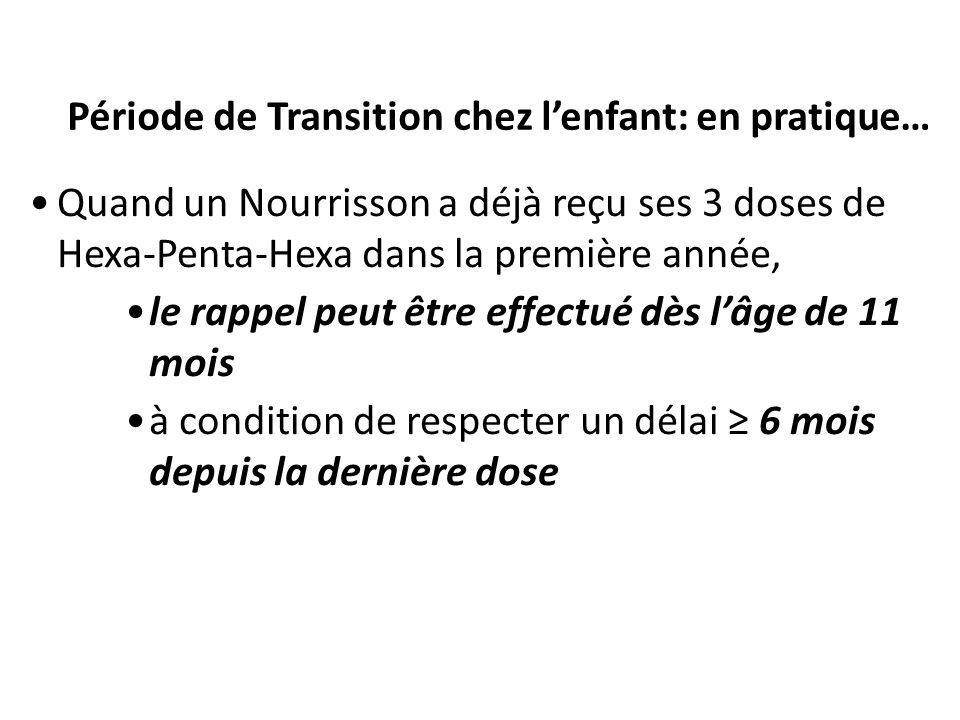 Période de Transition chez l'enfant: en pratique…