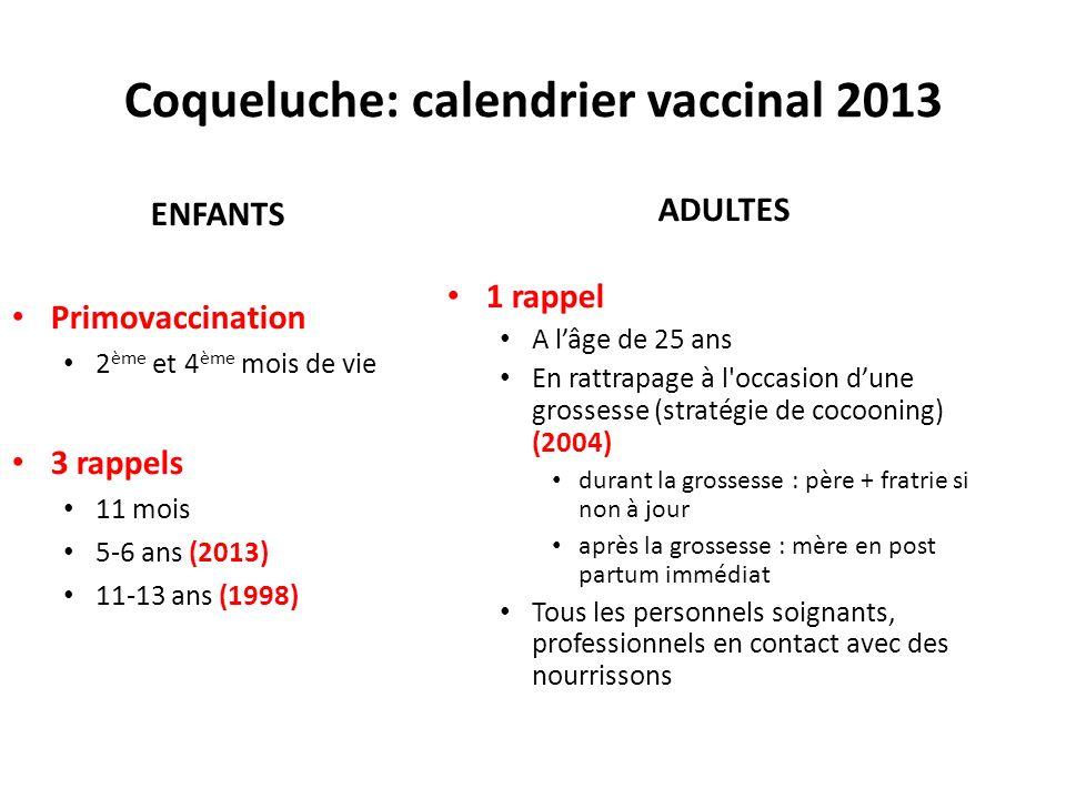 Coqueluche: calendrier vaccinal 2013