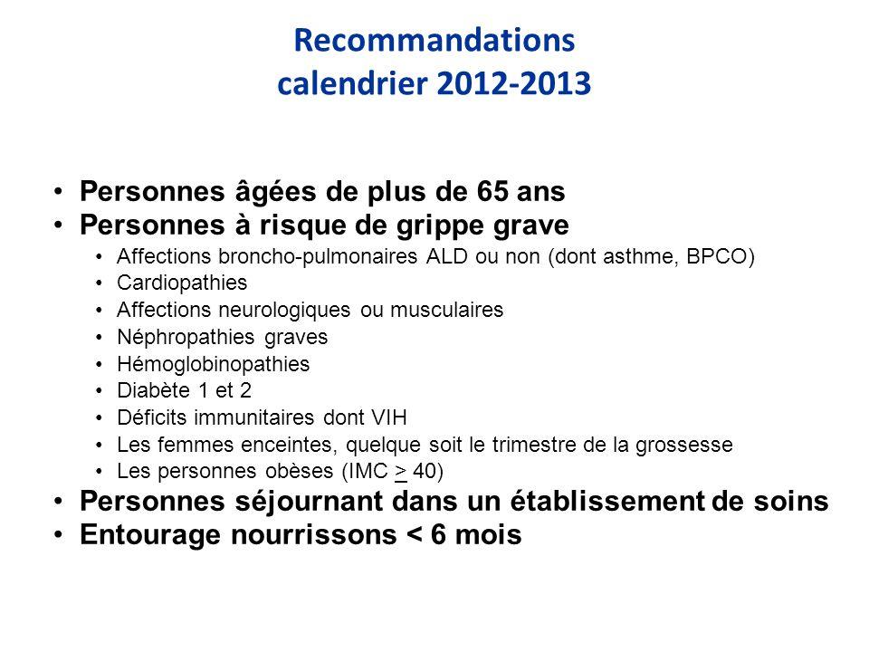 Recommandations calendrier 2012-2013