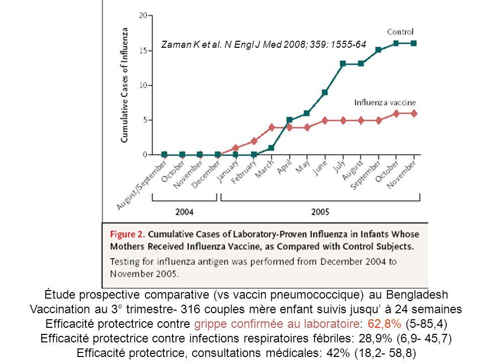 Étude prospective comparative (vs vaccin pneumococcique) au Bengladesh