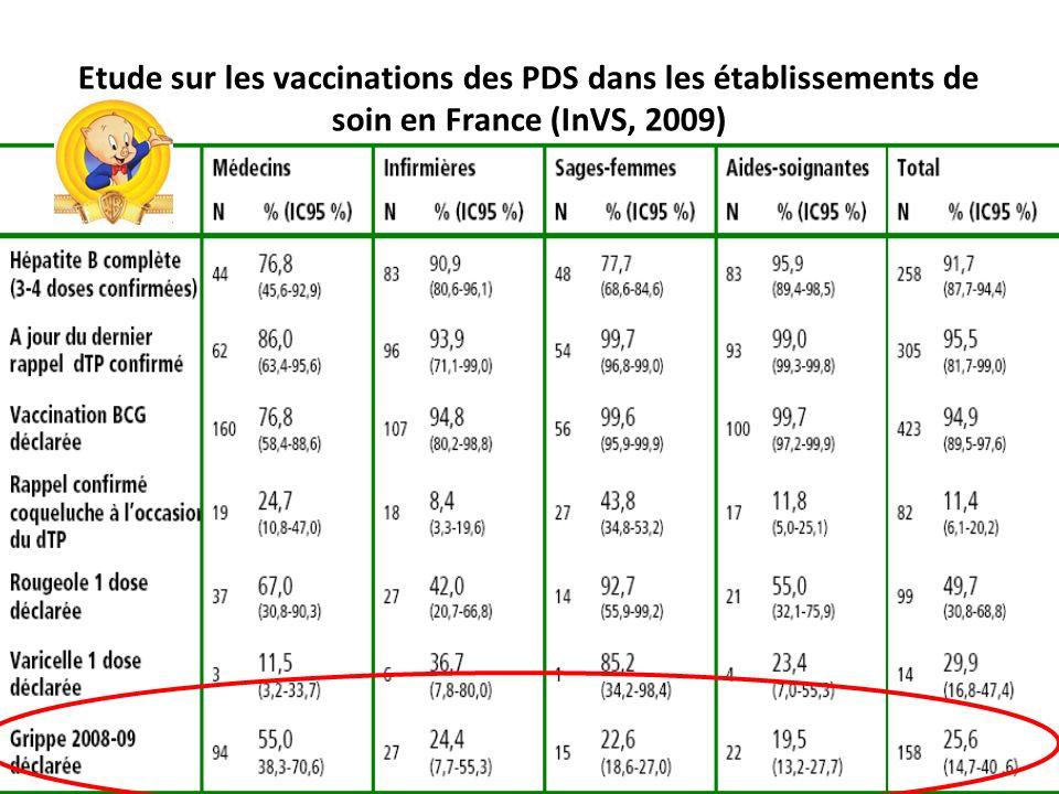 Etude sur les vaccinations des PDS dans les établissements de soin en France (InVS, 2009)