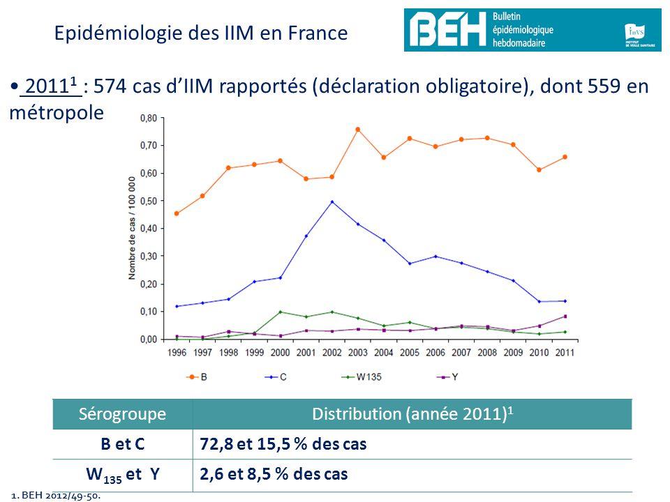 Epidémiologie des IIM en France