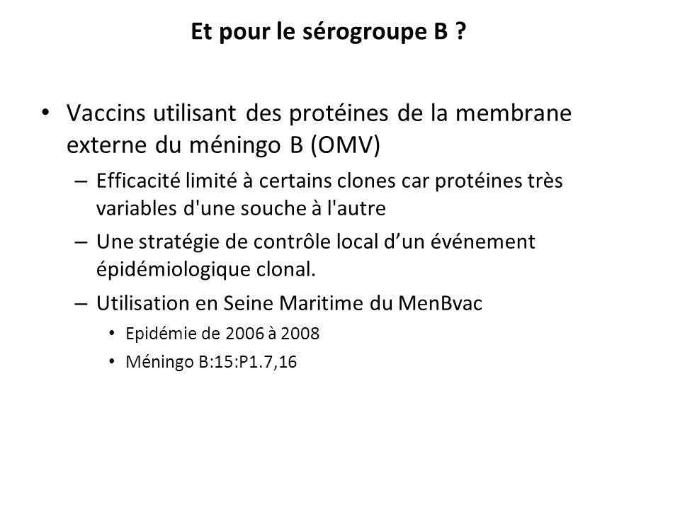 Et pour le sérogroupe B Vaccins utilisant des protéines de la membrane externe du méningo B (OMV)