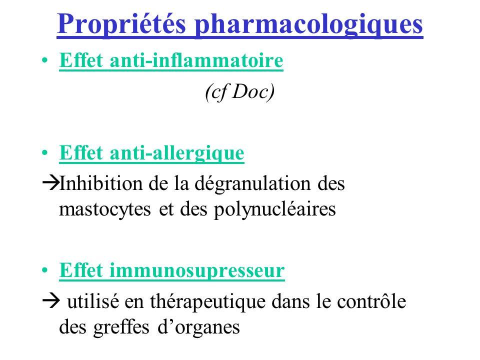 Propriétés pharmacologiques