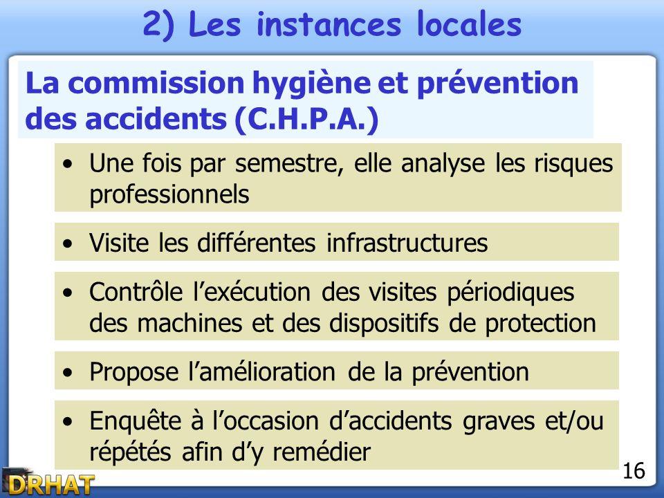 2) Les instances locales