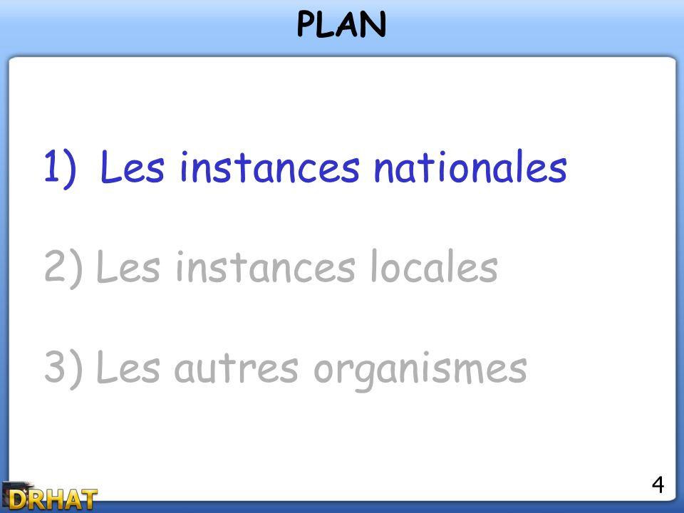 Les instances nationales 2) Les instances locales