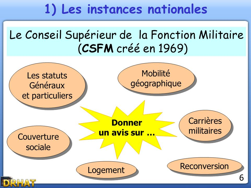 1) Les instances nationales