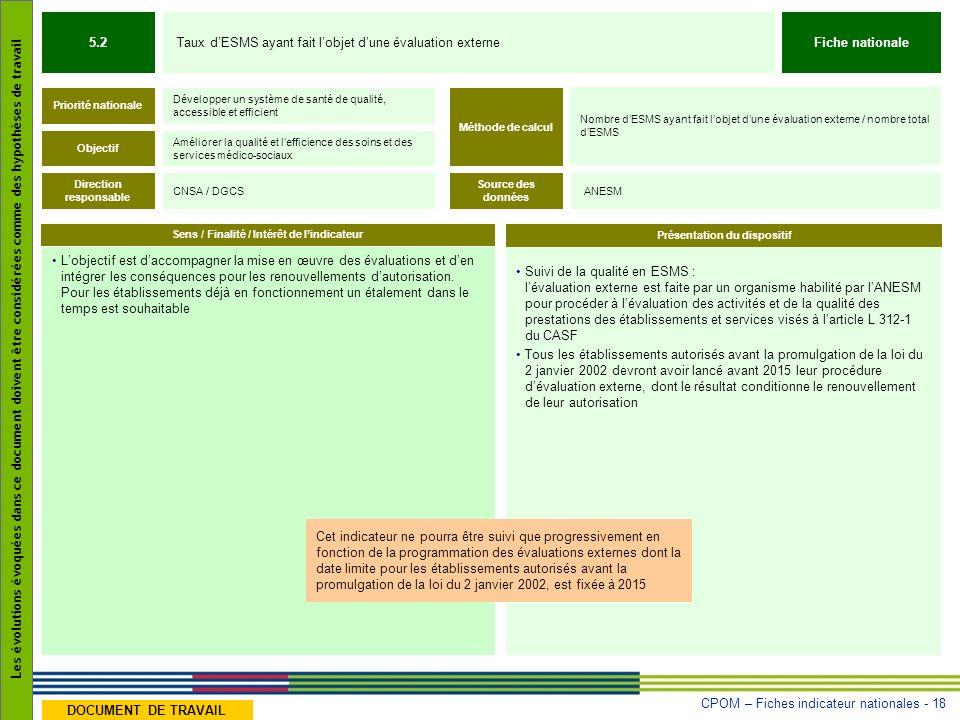 Taux d'ESMS ayant fait l'objet d'une évaluation externe
