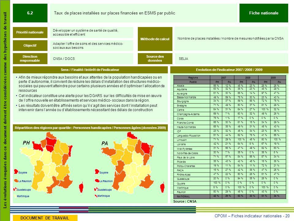 6.2 Taux de places installées sur places financées en ESMS par public. Fiche nationale. Priorité nationale.