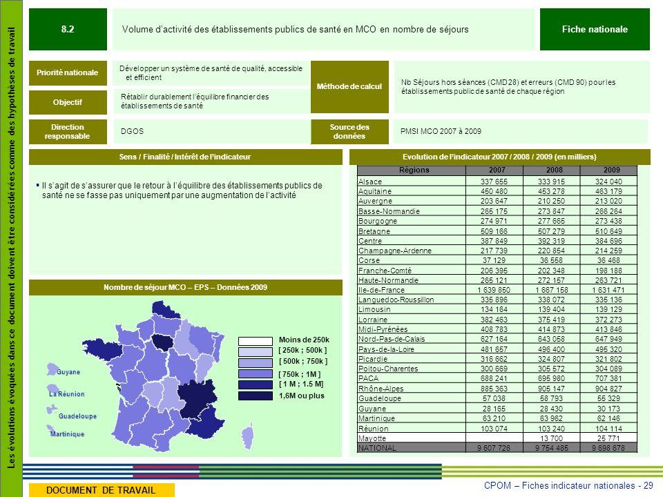 8.2 Volume d'activité des établissements publics de santé en MCO en nombre de séjours. Fiche nationale.