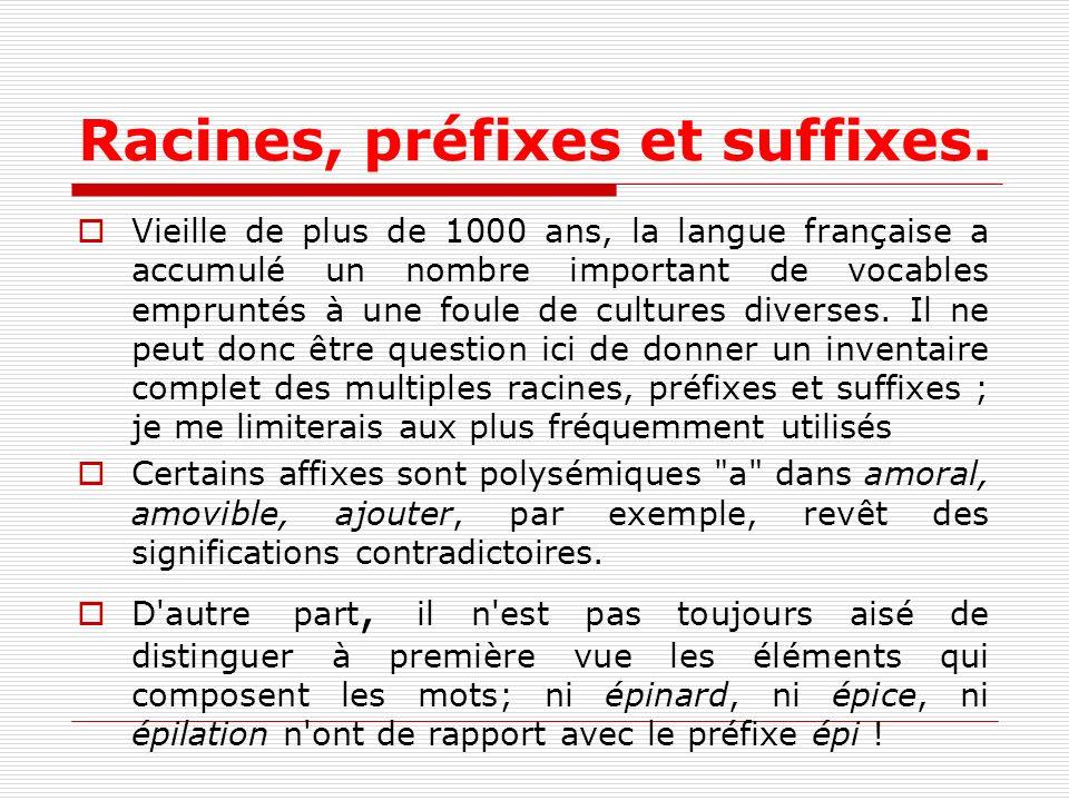 Racines, préfixes et suffixes.