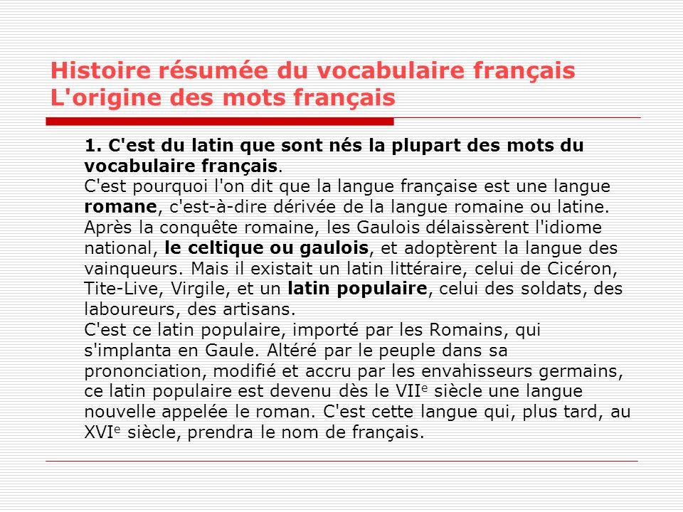 Histoire résumée du vocabulaire français L origine des mots français