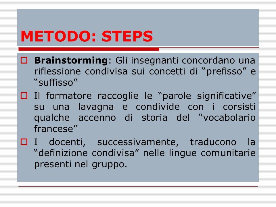 METODO: STEPS Brainstorming: Gli insegnanti concordano una riflessione condivisa sui concetti di prefisso e suffisso