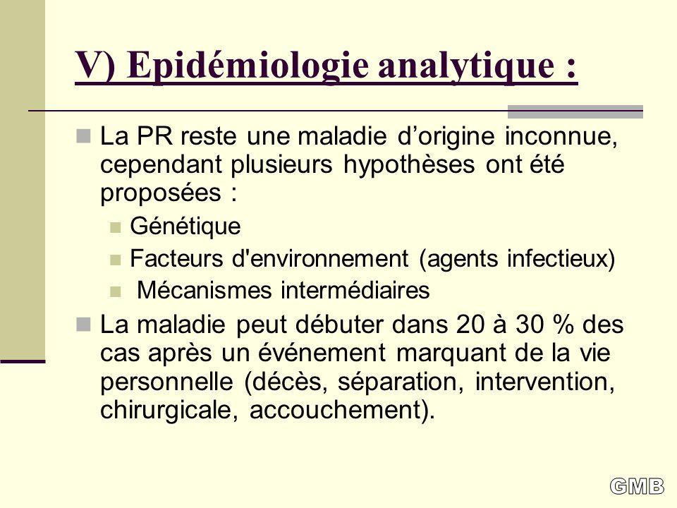 V) Epidémiologie analytique :