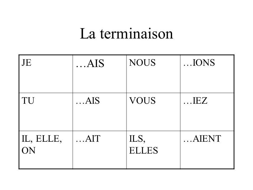La terminaison …AIS JE NOUS …IONS TU VOUS …IEZ IL, ELLE, ON …AIT