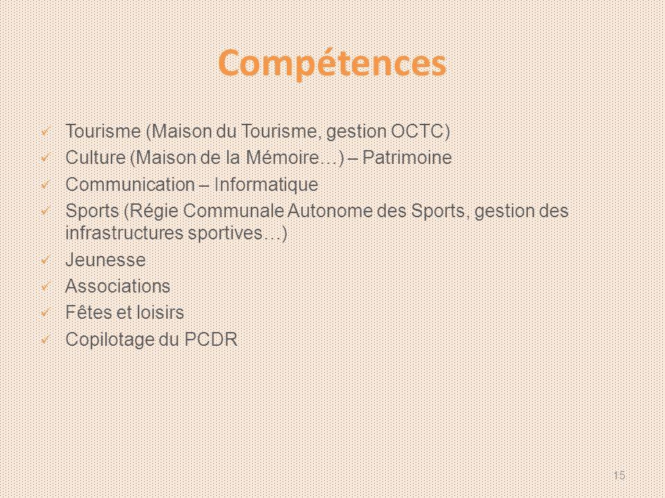 Compétences Tourisme (Maison du Tourisme, gestion OCTC)