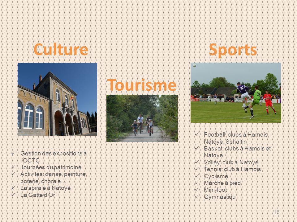 Sports Culture Tourisme