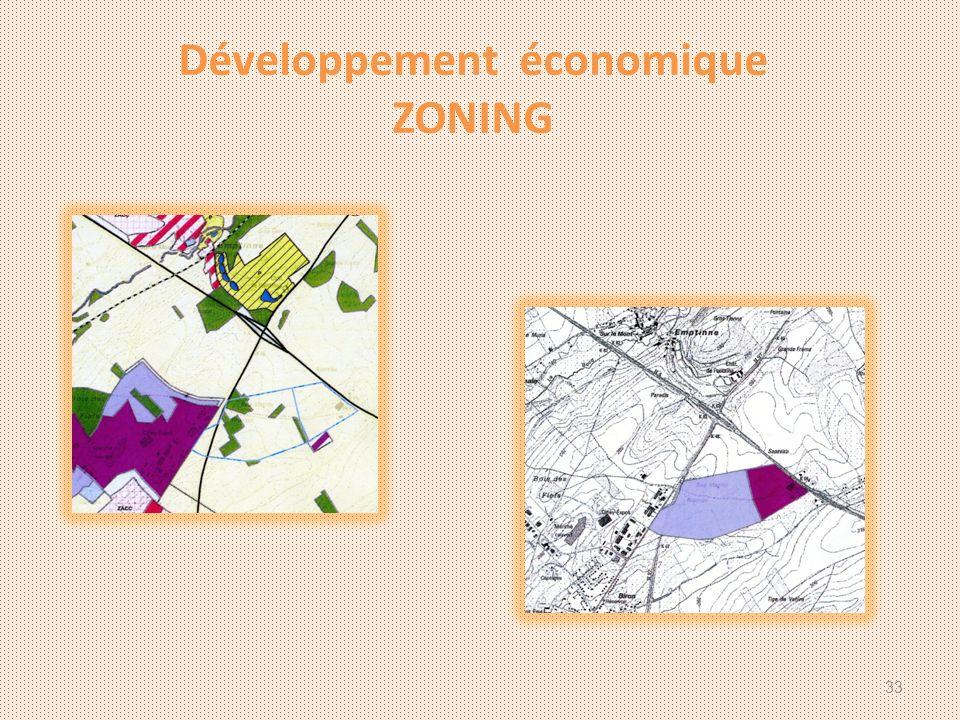 Développement économique ZONING