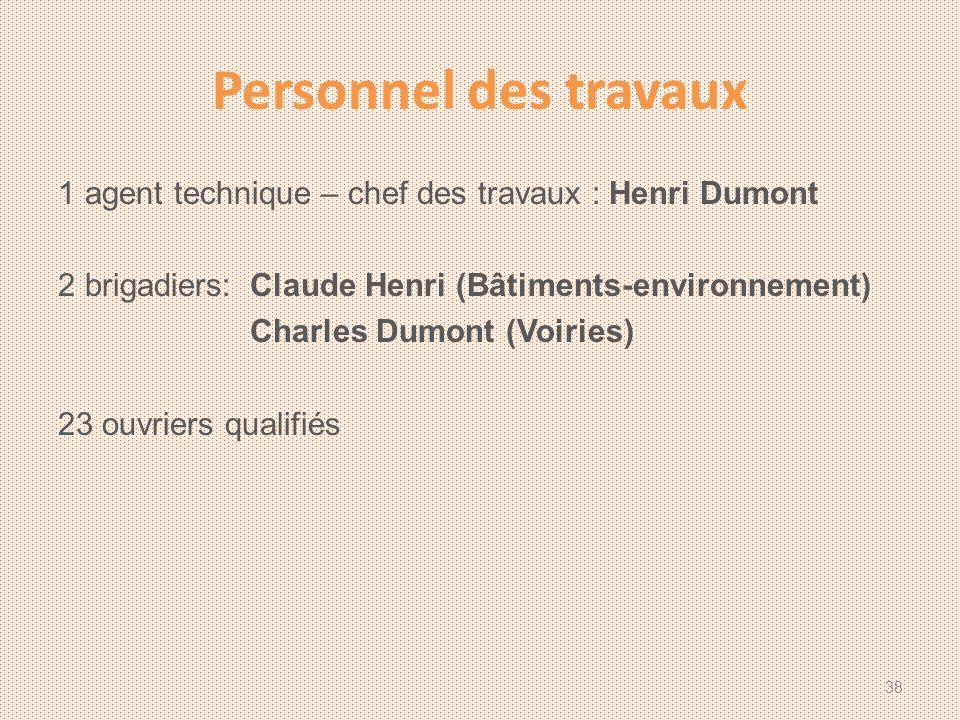 Personnel des travaux 1 agent technique – chef des travaux : Henri Dumont. 2 brigadiers: Claude Henri (Bâtiments-environnement)